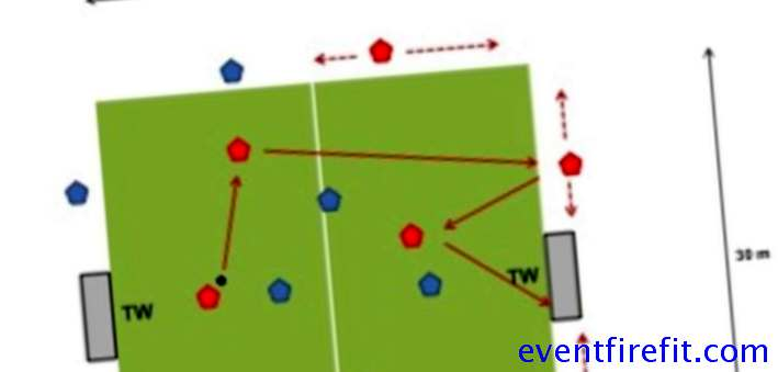 Exercise for 4-4-2: Four against four with outdoor players